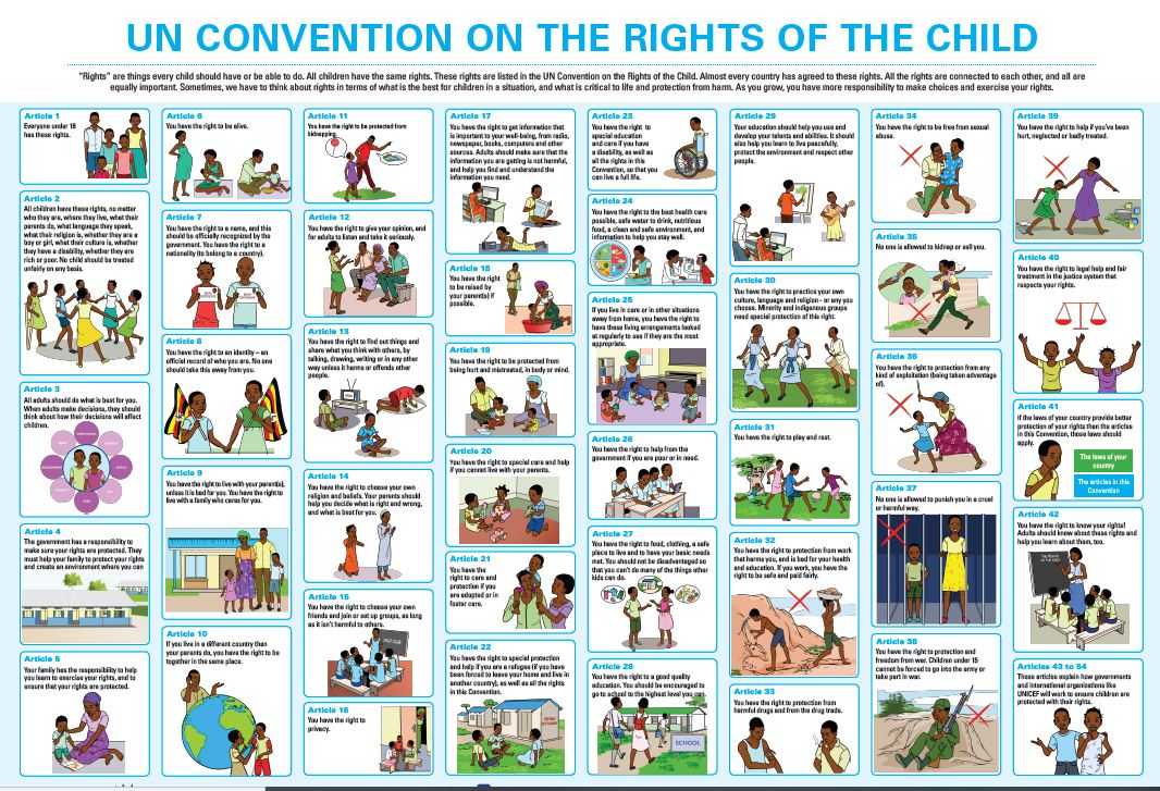 Children's Rights Poster
