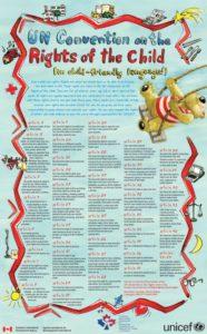 Children's Rights in Children's Language